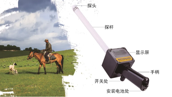 牛排卵仪的检测原理以及检测方法